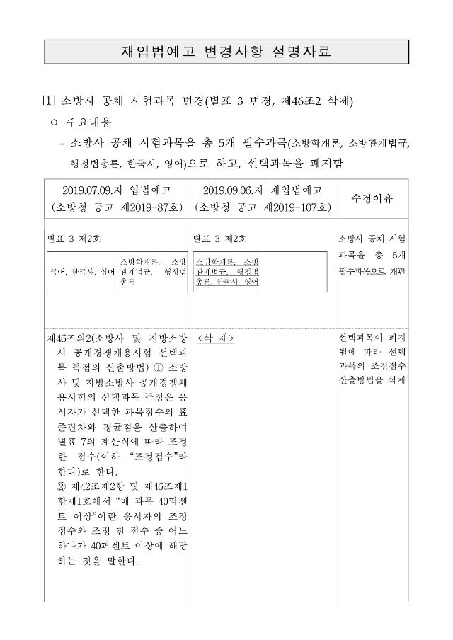 소방공무원 과목변경 임용령 일부개정령(안) 재입법예고.png